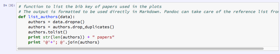 Writing academic papers in plain text with Markdown and